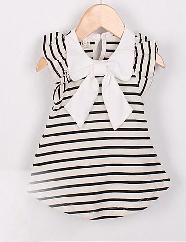 26e10548c Kids girls dress children 6-9-12 months 1-2-3 years old female baby ...